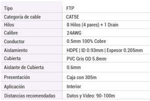 CABLE UTP CAT5E ENSON 13252G305 PRO-II 100% COBRE FORRADO FTP + 1 CABLE DRAIN DE ALUMINIO